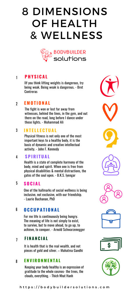 There is a tremendous benefit in aligning all 8 dimensions of health and wellness. Because that's when you feel a sense of peace, satisfaction and well being. Do you know all the 8 Dimensions of Health and Wellness? If not, discover them in my latest post as well as keys I've learned over the years to help me align them. This post was sponsored by Bodybuilder Solutions. All opinions are my own. #8DimensionsHealthWellness #8DimensionsWellnessChart #8DimensionsWellnessInfographic #health #wellness #wellbeing #selfcare