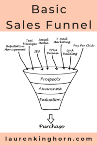What's a Sales Funnel? A step-by-step by process to lead your prospects to make a purchasing decision. Watch the video over at LaurenKinghorn.com #WhatsaSalesFunnel #DigitalMarketing #OnlineMarketing #ValueLadder
