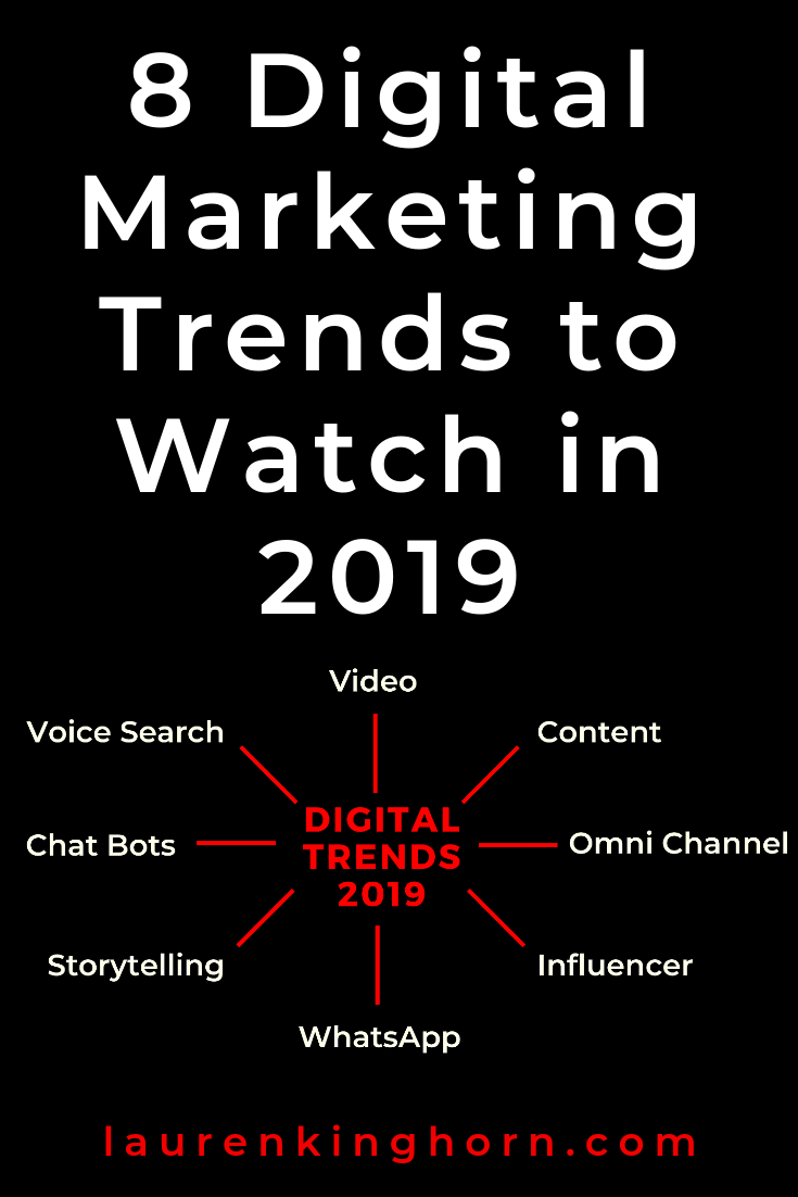 What Digital Marketing Trends will you take advantage of in 2019? In this post I take a look at 8 prominent trends in 2019. #DigitalMarketingTrendsin2019