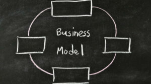 Characteristics of a Sound Business Model